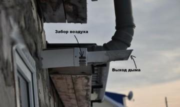 Газовые котлы отопления с коаксиальным дымоходом сэндвич трубы для дымохода купить в курске