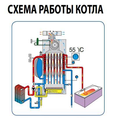 Кожухотрубный испаритель WTK QCE 203 Набережные Челны