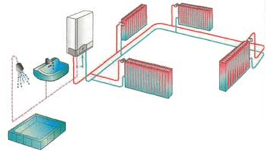 Samaja prostaja sistema otoplenija i gorjachego vodosnabzhenija