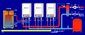 Схема каскадного подключения котлов к в системе отопления и ГВС
