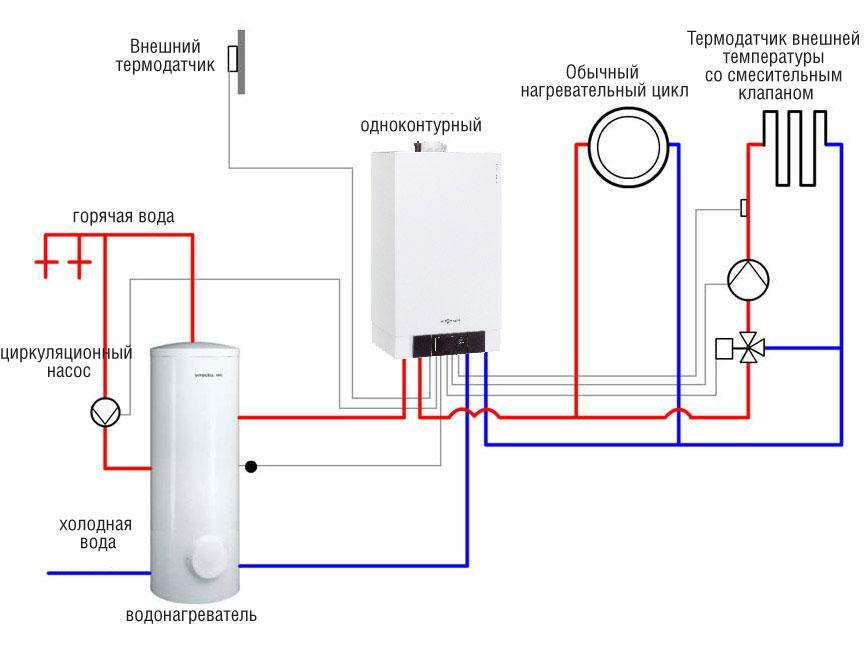 Схема газовый котел теплообменник гвс Подогреватель высокого давления ПВ-800-230-32 Рыбинск