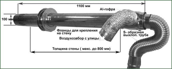 ustanovka trojnika dlja dymohoda gazovogo kotla