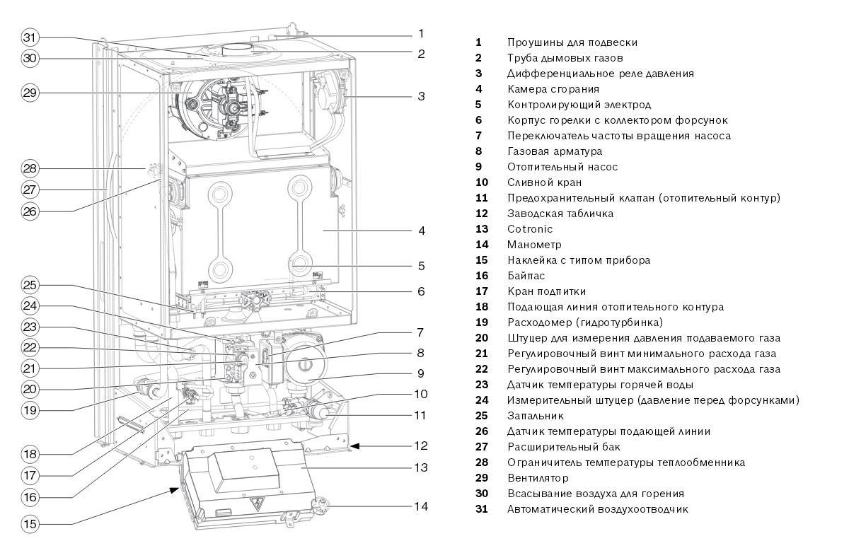 Распечатать Инструкцию газового котла Бош 6000