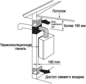 Картинки по запросу схема вентиляции котельной