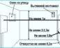 kak ustanovit nastennyj gazovyj kotel
