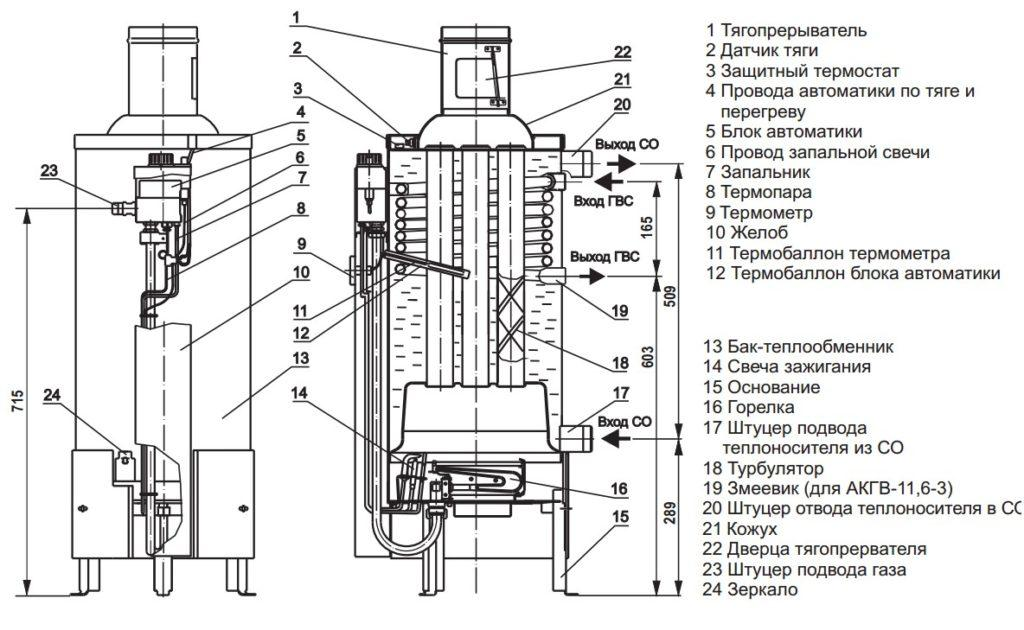 Схема напольного котла Жуковского АКГВ