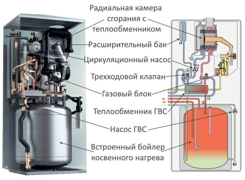 схема обвязки котла с бойлером