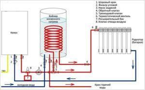 схема одноконтурного агрегата