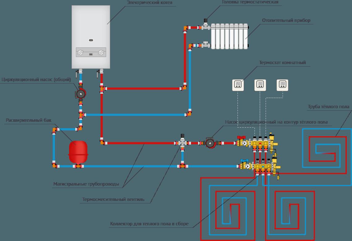 Схема подключения водяного схема подключения теплого пола фото 226
