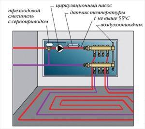 схема с трехходовым смесителем