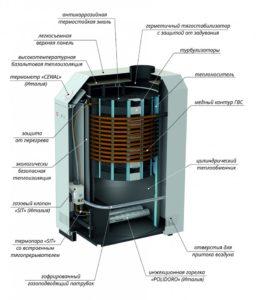 устройство напольного агрегата