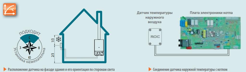 установка датчика температуры наружного воздуха