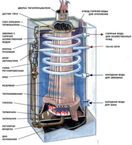 Схема котла АОГВ - 23
