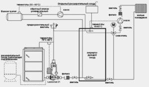 Фото: схемы обвязки различных газовых котлов